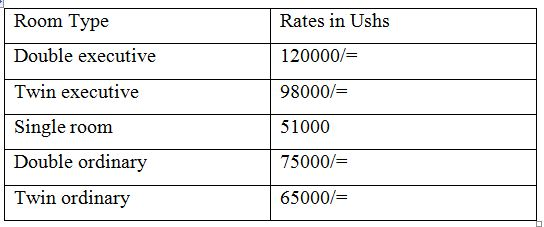 Rwenzori-Travellers-Inn-price